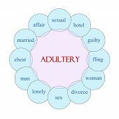 Adultery Circular Word Concept