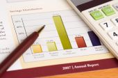 Financial Planning Annual Review