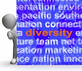 Diversity Word Cloud Sign Shows Multicultural Diverse Culture