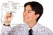 Homem de negócios, um plano de dados de desenho na tela