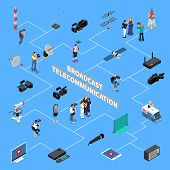 Broadcast Equipment Television Team And Signal Repeaters Telecommunication Isometric Flowchart On Bl poster