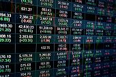Stock Market Index Graph Of Stock Market Financial Analysis On Led Display Concept. Abstract Stock M poster