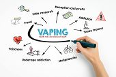 Vaping, Health Risks And Causes Of Death Concept. Keywords And Icons On White Background poster