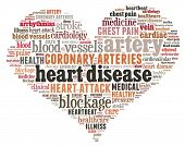Heart disease in word collage