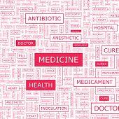 MEDICINE. Word cloud concept illustration. Wordcloud collage. Vector illustration.