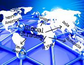 Global Strategy Means Globalization Globe And Solutions