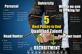 5 places to find qualified talent for recruitment concept