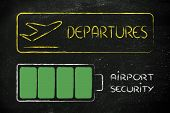 Airport Security Measures, Devices Charged