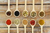 Selection of Indian spices on wooden spoons