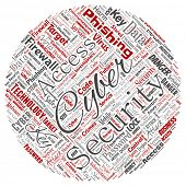 Conceptual cyber security online access technology round circle red word cloud isolated background.  poster