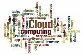 Word Cloud Computing on white background