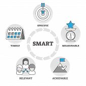 Smart Vector Illustration. Objective Settings Criteria In Outline Concept. Project Management Perfor poster
