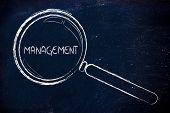 Focusing On Business Vision And Management, Magnifying Glass Design