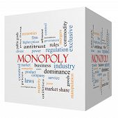 Monopoly 3D Cube Word Cloud Concept