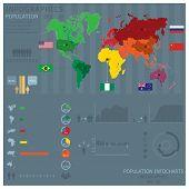 Population Infocharts
