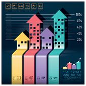 Real Estate And Construction Infographic With Building Arrows Diagram