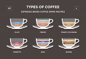 Set types of coffee. Info-graphic