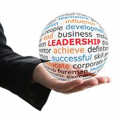 Transparent ball with inscription leadership poster