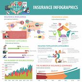 stock photo of fire insurance  - Insurance infographics set with finance and property protection symbols and charts vector illustration - JPG