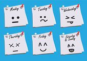 Daily Faces Expression On Paper Notes With Blue Background
