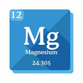 Magnesium Chemical Element. Periodic Table Of The Elements. Magnesium Icon On Blue Background. Vecto poster