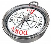 Stock Market Predictor Concept Compass