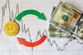 Exchange Of Virtual Money Bitcoin On Dollar Bills. Red Green Arrows And Golden Bitcoin Ladder On Pap poster