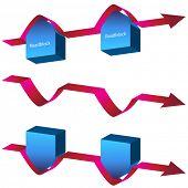 An image of navigating roadblocks chart.