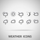 Wetter-Icons Set - Kontur