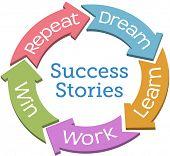 Sueño aprender trabajo ganar repetidas éxito historia ciclo flechas