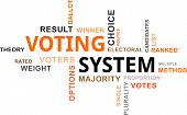 Word Cloud - Voting System