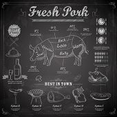 illustration of different cuts of pork on chalk board