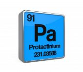 Protactinium Element Periodic Table
