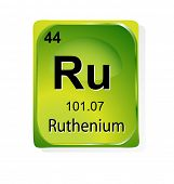 Ruthenium chemical element with atomic number, symbol and weight
