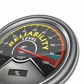 Reliability Level Conceptual Meter Indicate Hundred Percent
