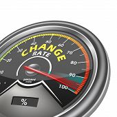 Change Rate Conceptual Meter Indicate Hundred Percent