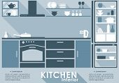 Kitchen interior in flat style