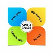 stock photo of swot analysis  - Colorful SWOT analysis diagram in shape of leaves - JPG