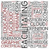 Word cloud - facilitating