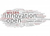 Word Cloud - Open Innovation