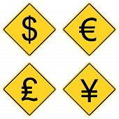 Currency Symbols on Road Signs