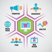 Concept Of Social Media Marketing Strategy