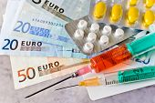 Different Pills And Syringe With Euro Money - Healthcare Cost Concept