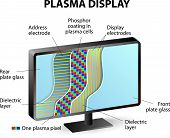 Inside a Plasma Display