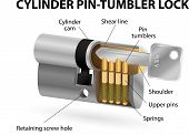 stock photo of tumblers  - Cutaway pin - JPG