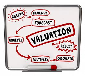 picture of asset  - Valuation formula calculating company or business net worth or value to illustrate figuring assets - JPG