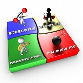 stock photo of swot analysis  - The SWOT analysis is a strategic method used in order to evaluate Strengths Weaknesses Opportunities and Threats - JPG