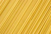 Spaghetti Backround poster