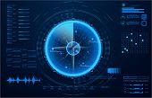 Futuristic Radar. Military Navigate Sonar.futuristic Concept Hud, Gui Style. Screen ( Dashboard, Fut poster