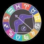 Sagittarius Zodiac Sign. Aquarius, Libra, Leo, Cancer, Pisces, Virgo, Capricorn, Aries, Gemini, Scor poster